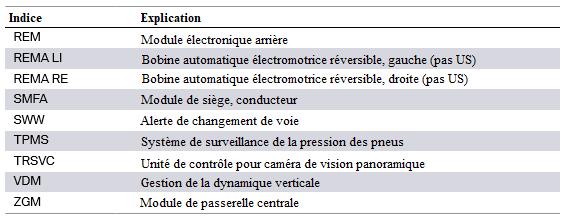Vue-d-ensemble-du-bus-F30-3.png