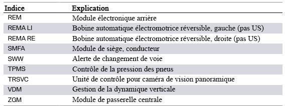 Vue-d-ensemble-du-bus-F30-3_20180714-1031.png