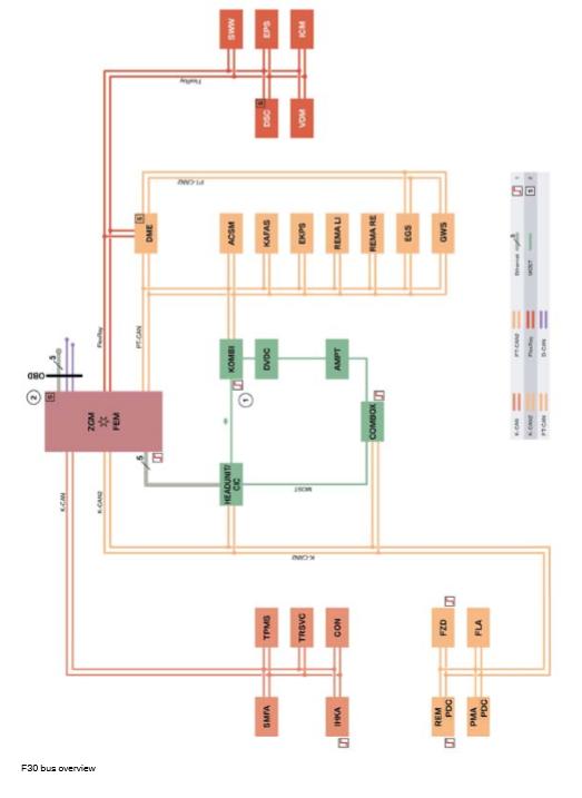Vue-d-ensemble-du-bus-F30_20180714-1030.png