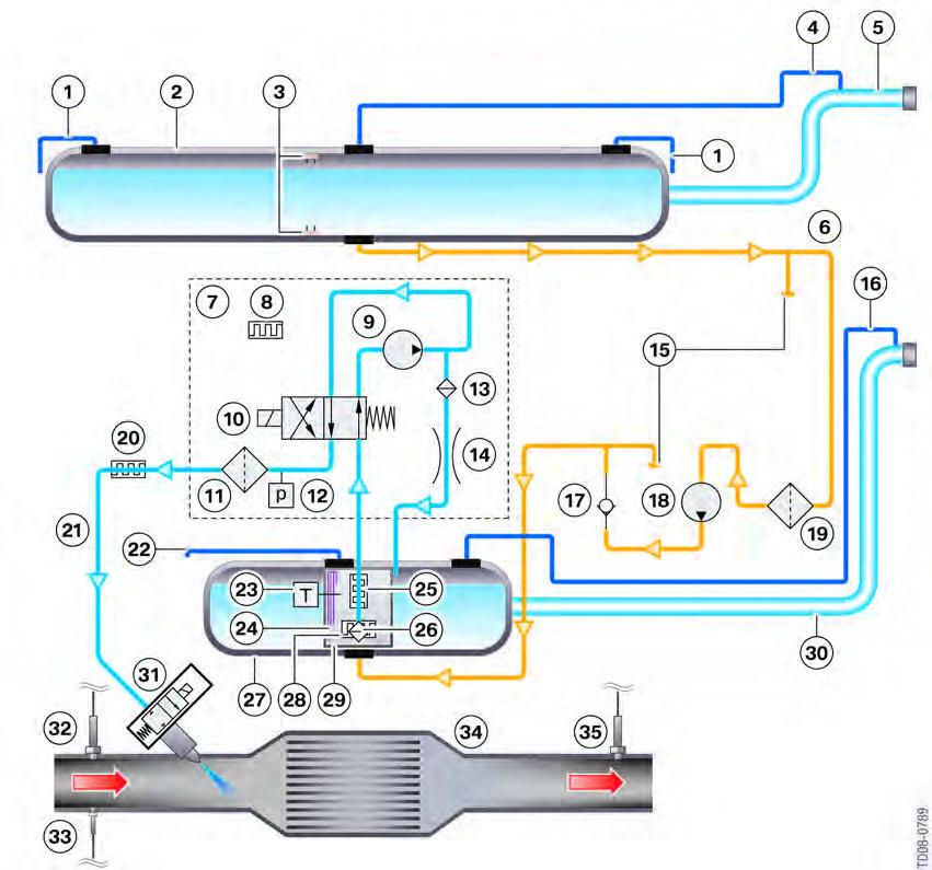 Vue-d-ensemble-du-systeme-SCR.jpg