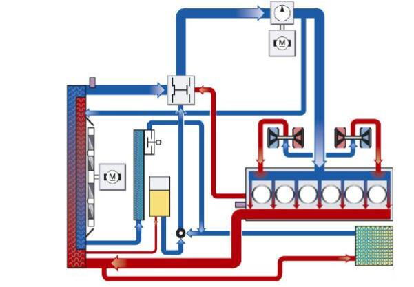 Vue-d-ensemble-du-systeme-de-refroidissement.png