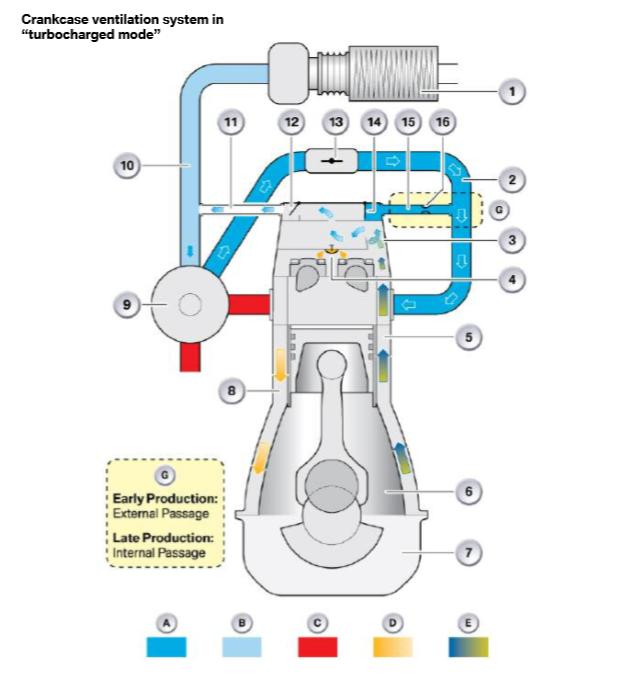 Vue-d-ensemble-du-systeme-de-ventilation-du-carter-N54-3.png