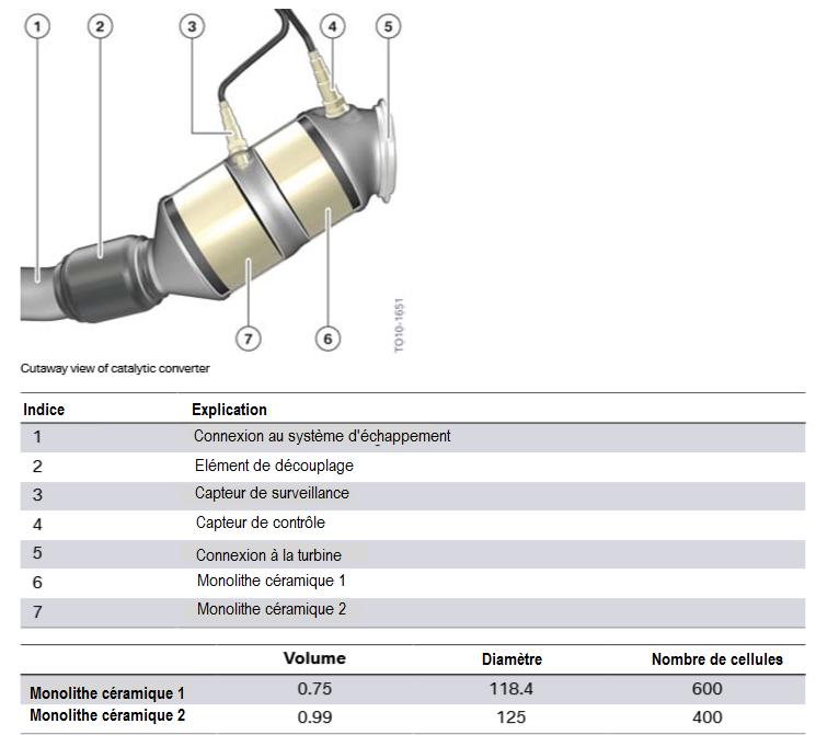 Vue-en-coupe-du-convertisseur-catalytique.png