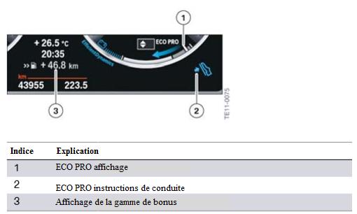 affichages-du-mode-ECO-PRO.png