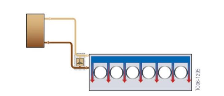 refroidissement huile moteur