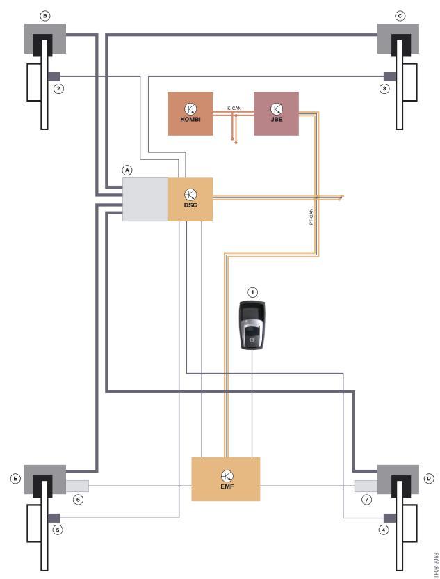 composition système freinage stationnement