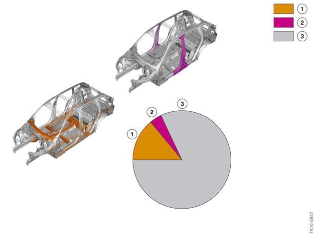 distribution-des-grades-des-materiaux.jpg