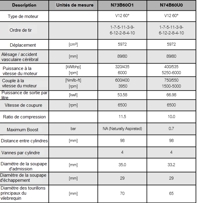 donnees-techniques_20170912-2025.png