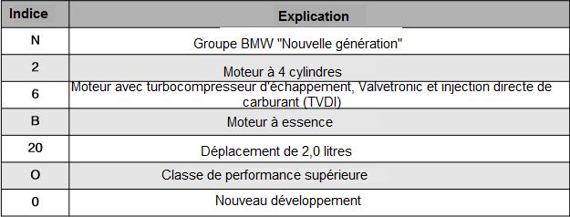 la-signification-de-chaque-composant-de-la-designation-du-moteur_.png