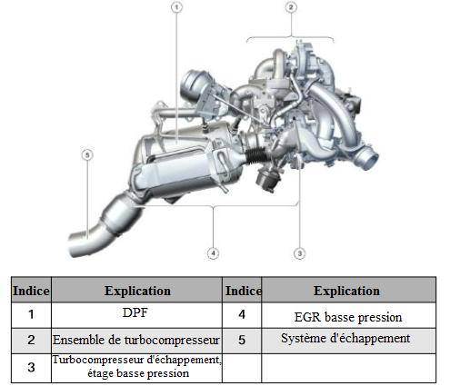 le-systeme-EGR-avec-EGR-basse-pression-2.png
