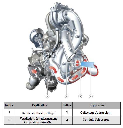 les-composants-de-l-EGR-basse-pression-2.png