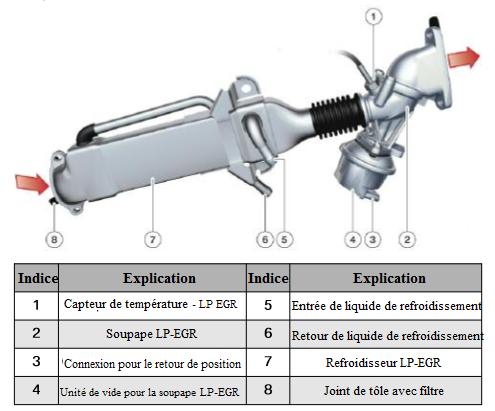 les-composants-de-l-EGR-basse-pression.png