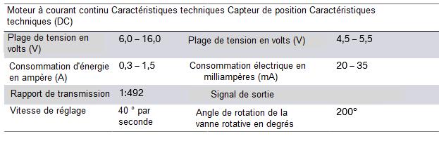 les-donnees-techniques-du-module-de-gestion-de-la-chaleur_.png