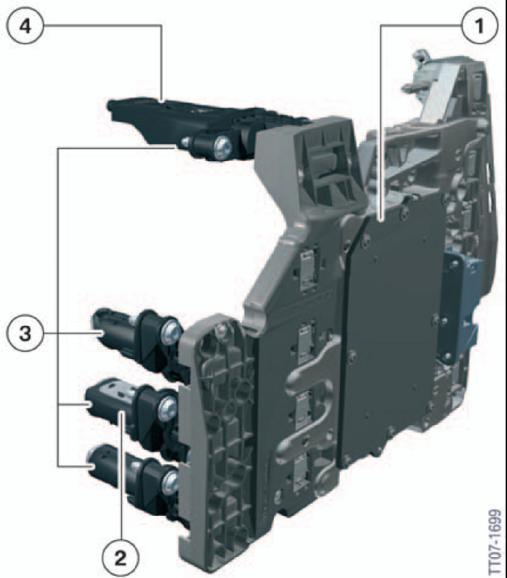 mécatronique DKG