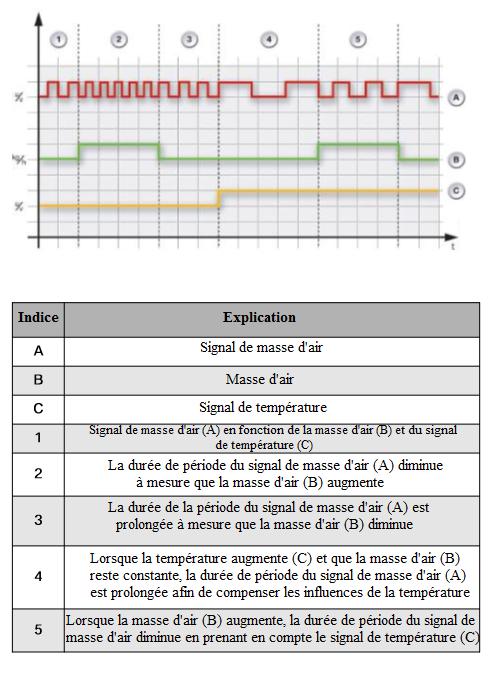 methode-de-mesure-2.png