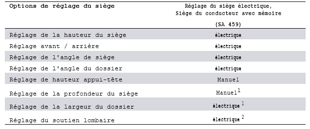option-de-reglage-automatique.png