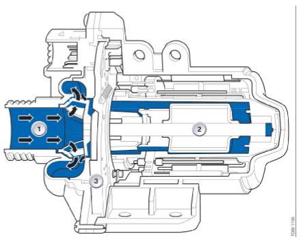 pompe à eau électrique Z4