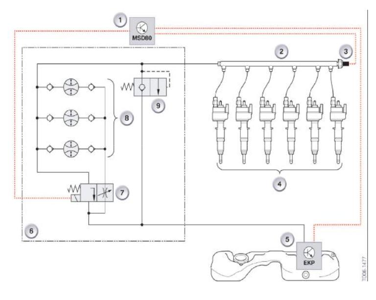 représentation shématique système injection
