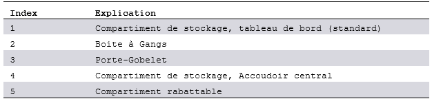 stockage-a-l-avant.png