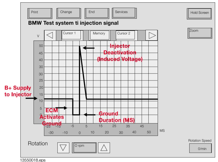 test-a-l-aide-du-DIS-MoDIC-2.png